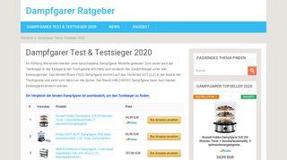 Dampfgarer Testsieger