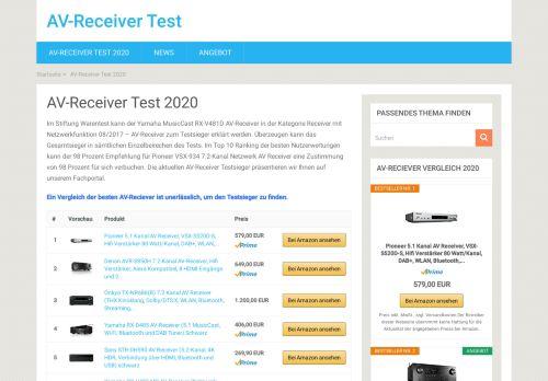 AV Receiver Testsieger
